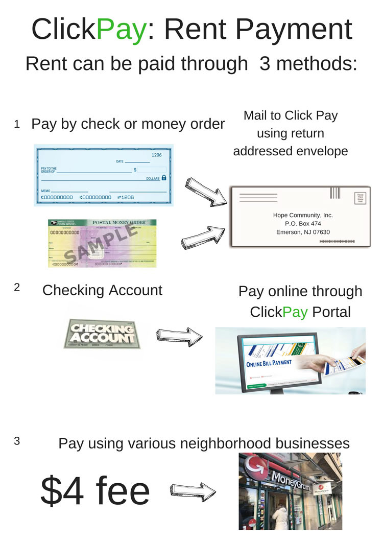 hope community rent payment flyer